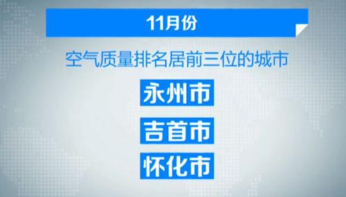 湖南省11月份城市空气质量及排名发布:永州、吉首和怀化居前三位