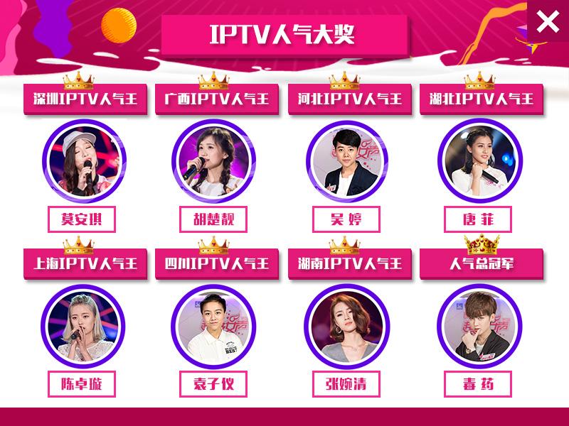 IPTV人气大奖
